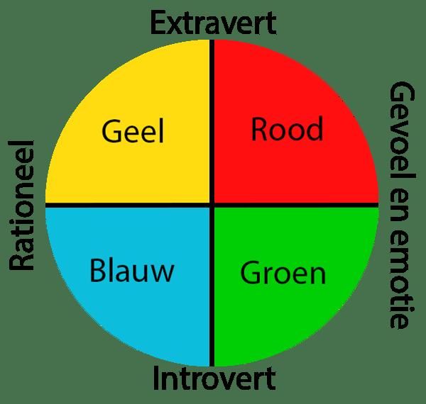 image_Customer_types_wheel